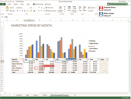 New update for Microsoft Office on Slow Ring brings Collaborative Editing