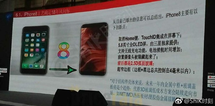 Leak : iPhone 8 with 5.8 Inch OLED Screen presentation slide!