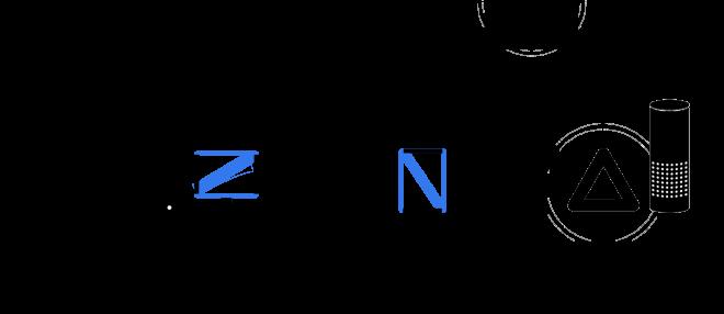 GizCentral Logo