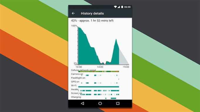 battery stats